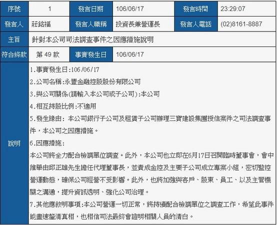 ▲永豐金重訊,邱正雄 (圖/翻攝至公開資訊觀測站)