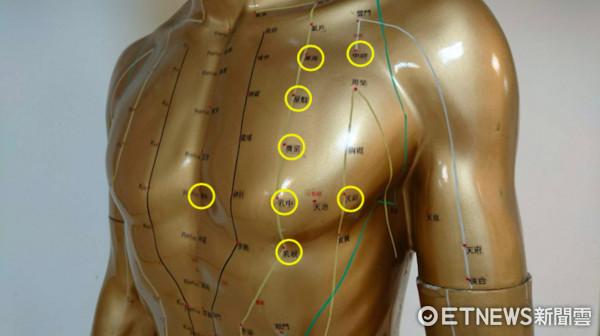 ▲保養胸部穴位。(圖/醫師提供)