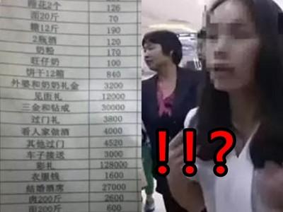他分手列百萬清單討錢 鄉民怒:女生青春損失費拿來!