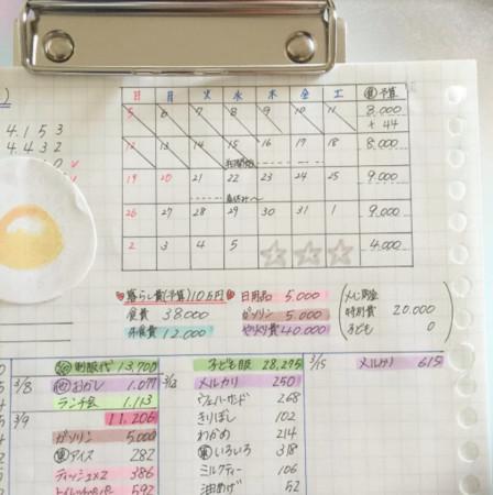 ▲日本主婦記帳法。(圖/翻攝自sweetlily2810 IG)