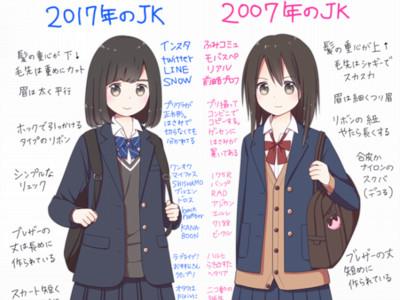 高層次獅子頭→空氣瀏海 JK10年對照,一張圖說明日本流行進化史