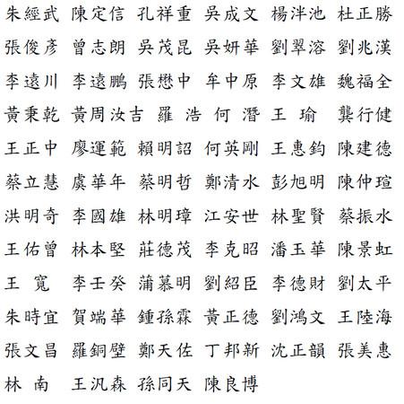 翁啟惠遭彈劾 70位院士發聲明譴責監院