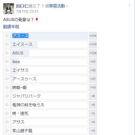 ▲日台交流社團中Asus發音投票有許多爆笑選項。(圖/翻攝日台交流広場(台湾と日本)臉書社團)