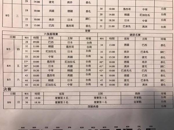 ▲U12少棒6強賽程 。(圖/主辦單位提供)