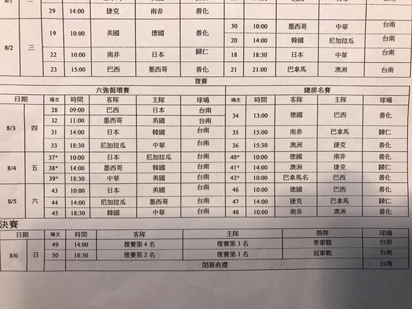 ▲U12少棒6強賽 。(圖/主辦單位提供)