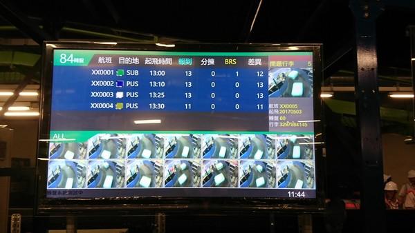 ▲色彩管理提升效率,桃園機場推動行李智慧化二次分揀。(圖/桃機提供)