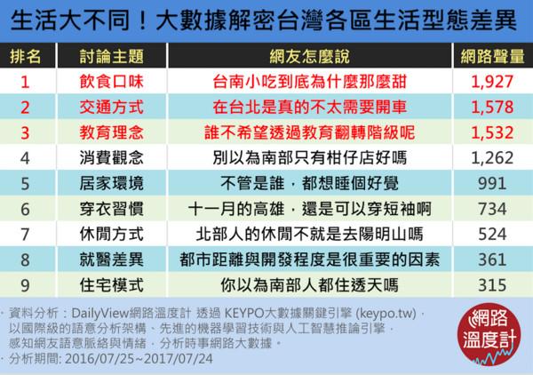 ▲ikea引用網路溫度計數據業配。(圖/業務提供)