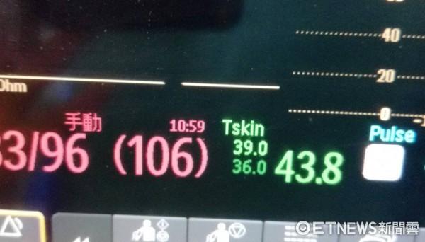 ▲上工2hr就昏迷!鑽地工中暑「肛溫43.8度」 死亡率達9成。(圖/朱柏齡醫師提供)
