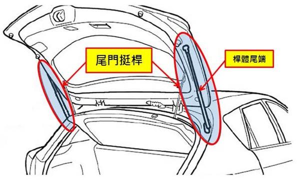 新車幾乎全中招!台灣馬自達發起自主召回5.6萬輛車(翻攝自Mazda)