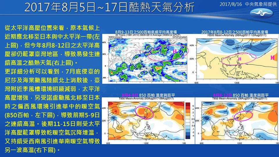 ▲台北創下史上最久酷熱天。(圖/中央氣象局)