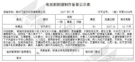 ▲《帝凰業》備案表曝光,劇組將於10月開鏡。(圖/翻攝自微博)