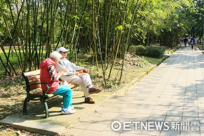 調查:台灣人「退休規劃」滿意度、準備度、信心度都不及格
