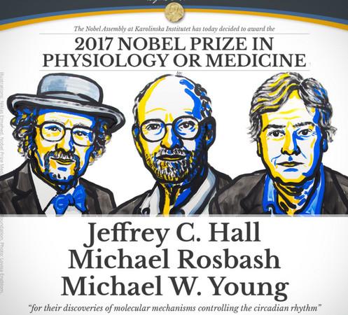 ▲2017諾貝爾醫學獎。(圖/翻攝自推特)