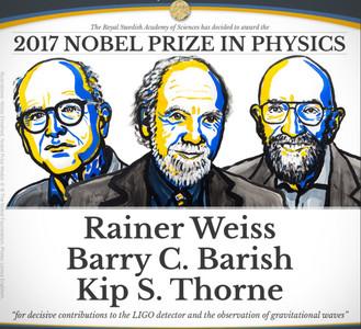 即/諾貝爾物理學獎 美3學者獲獎