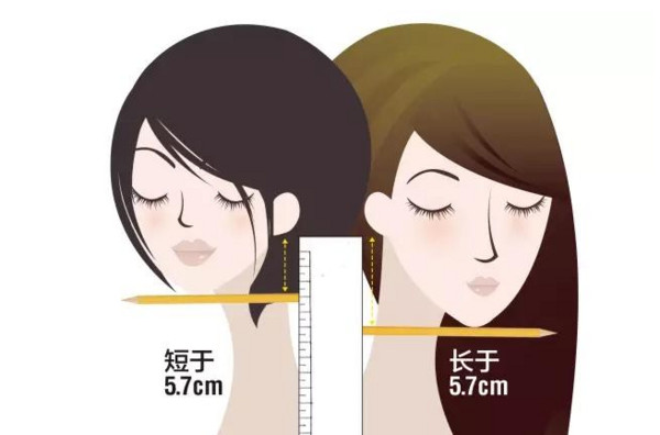 ▲判断短发比长发好看。(图/翻摄今日头条)