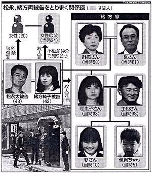 北九州 監獄 殺人 事件