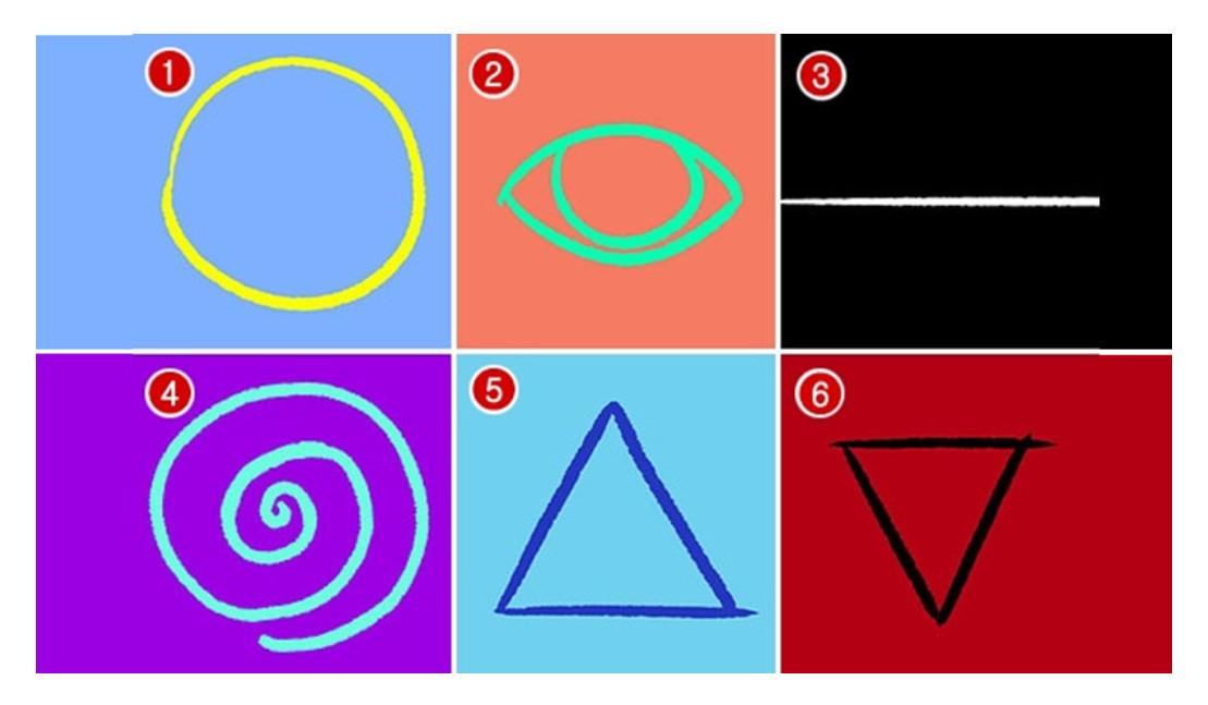 「6個色彩符號」看出你的隱藏個性。(圖/取自《The Minds Journal》網站)