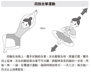 躺著做跟慢跑一樣好!3動作治腰痛、傷口、健身又解便
