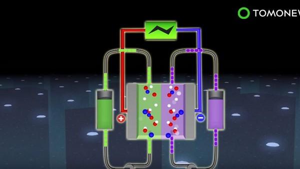 ▲德國能源公司打造世界上最強大的電池。(圖/取自Youtube/TomoNews US)