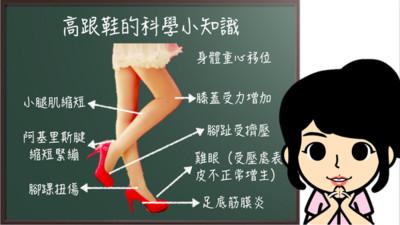 愛穿高跟鞋易長雞眼!這8點好傷腳...筋膜炎、腳指壓大