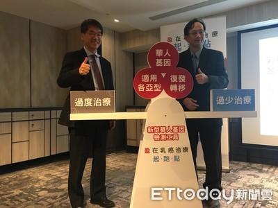 華人基因檢測乳癌避免治療冤枉路