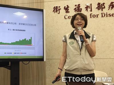春節赴陸注意!廣東省確認H7N9流感病例 當地本季首例