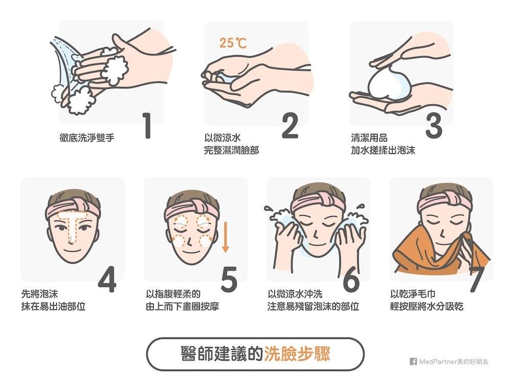 洗臉該用冷水or熱水?優缺點大公開。(圖/MedPartner美的好朋友授權提供)