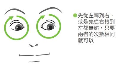 辦公族注意!用眼疲勞做「四點護眼操」避免視力衰退
