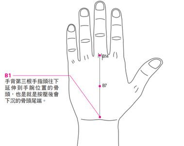 過年狂吃停不下來?韓國手針專家教你降食慾、消水腫