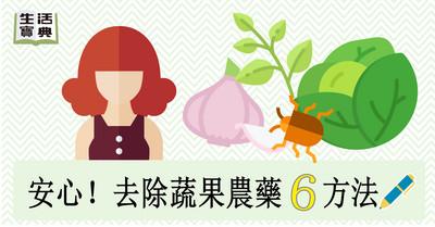 還在吃毒?圖解去除蔬果農藥6方法...這樣洗菜才健康!
