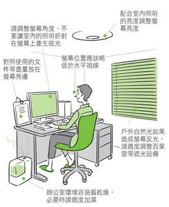 眼睛痠、坐立難安?辦公族檢查5個小姿勢 工作效率更好