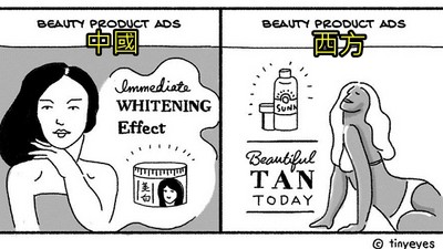 從日常畫「中國VS西方」文化差異 插圖家:壽司不是中華料理啦