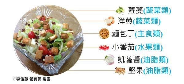 ▲養生食品。(製圖/營養師李佳蕙)