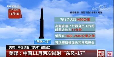 「高超音速」東風-17飛彈可穿透美防空網!