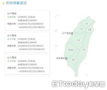 中南部空污嚴重 環團指控台電降載沒落實台電駁