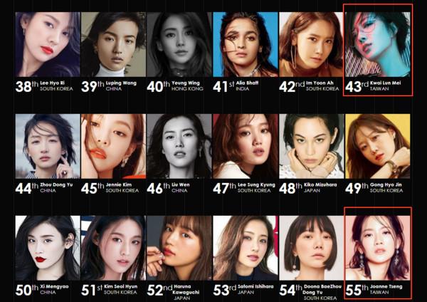 ▲▼「2017亞洲最時尚臉」是她!(圖/翻攝自《I-Magazine》官網)