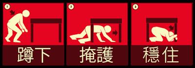 地震來沒桌子躲? 專家教你在「各種情境」如何逃難!(圖/翻攝自「地震來襲躲桌底,誰說一定有桌子?」。)