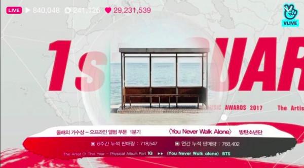 ▲「第七屆Gaon榜音樂頒獎典禮」Wanna One邕聖祐、TWICE子瑜。(圖/翻攝自VLIVE)