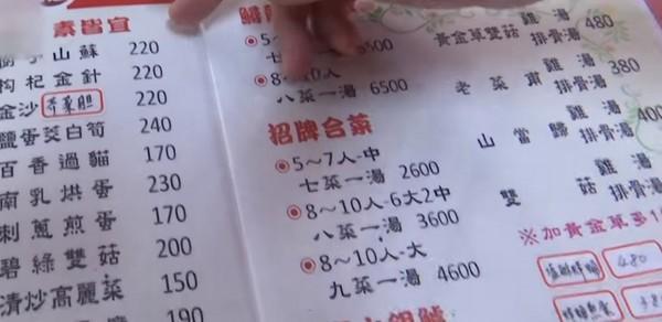 ▲▼4盤菜+2盤麵賣1600元,女客控店家坑人。(圖/翻攝中天新聞)