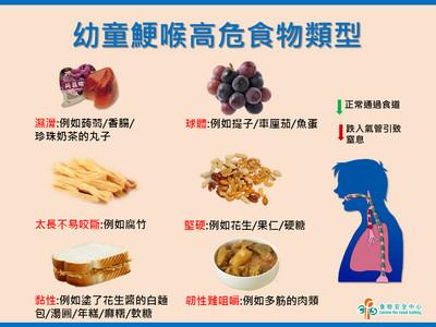 2歲女童吃葡萄噎死 6類食物容易讓幼兒卡喉...家長注意!