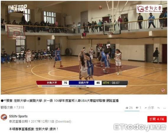 圖八:運動主播龍去年和全媒體中心、大專體總YouTube頻道「SSUtv Sports」合作,線上直播UBA高人氣預賽,成效驚人大獲好評。(圖/世新大學提供,資料照)