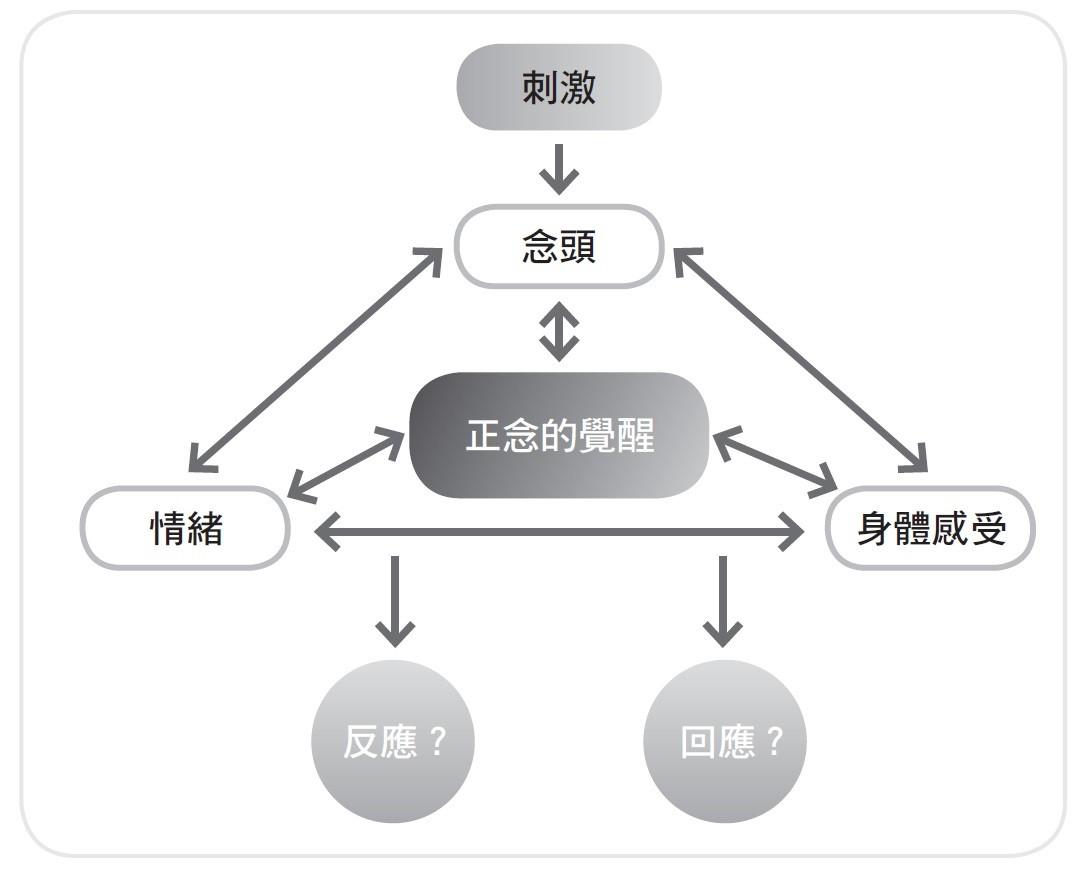 ▲▼《過勞腦》插圖(圖/業者時報文化提供)