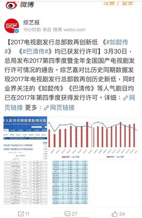 ▲ 巴清傳、如懿傳獲得廣電總局發行許可。(圖/翻攝微博)
