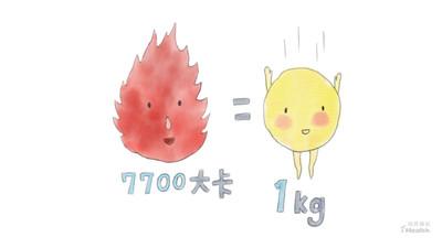 想減肥如何算熱量?一張圖表秒懂 減7700大卡=1公斤