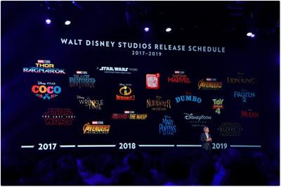 迪士尼接下來17部電影都必看!《復聯4》上映前保證影迷沒得閒