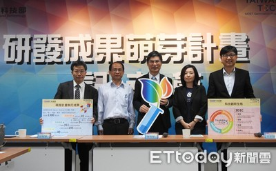 從更新科技研發指標,再創台灣經濟實力!