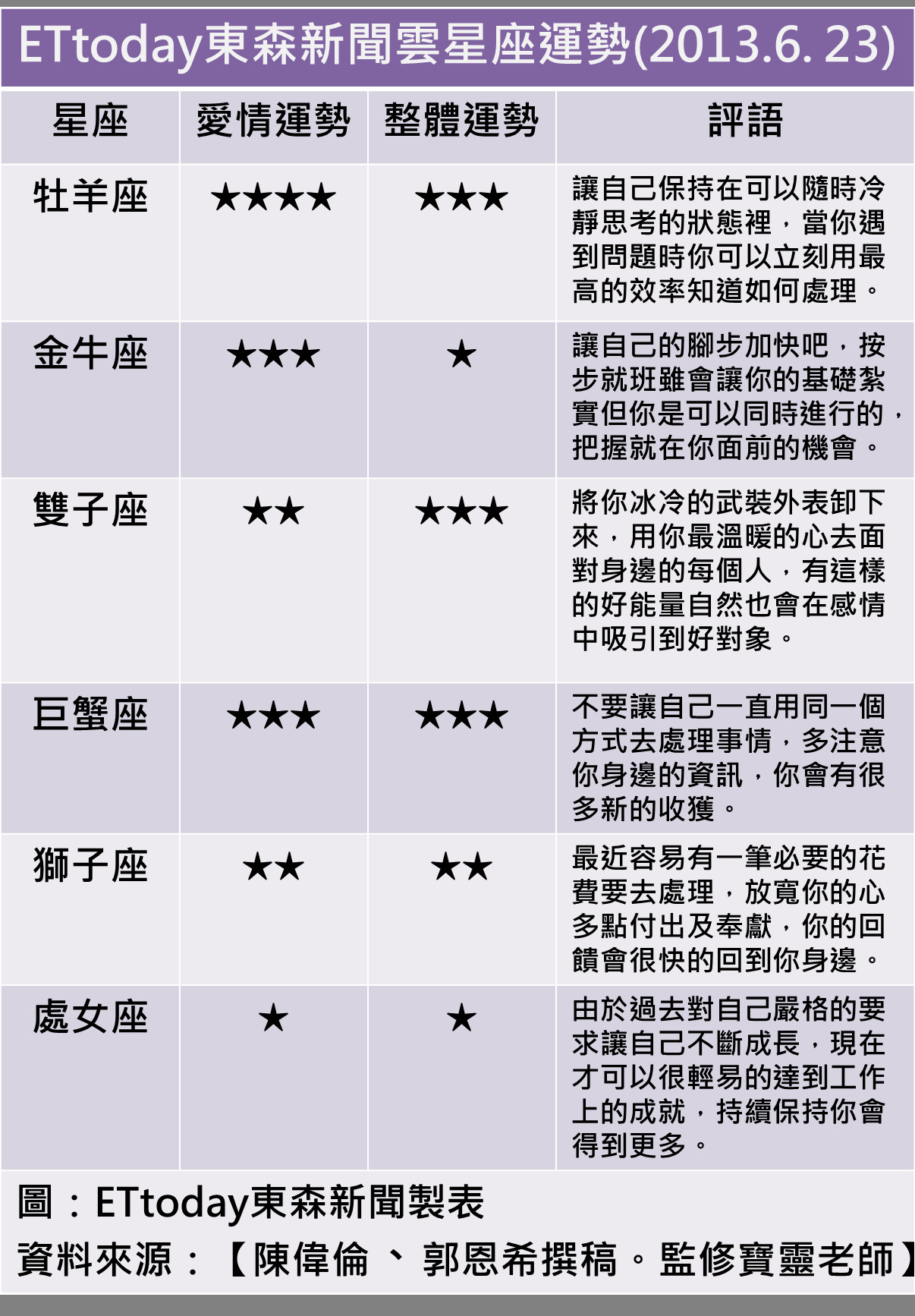 新聞 運勢 日 中