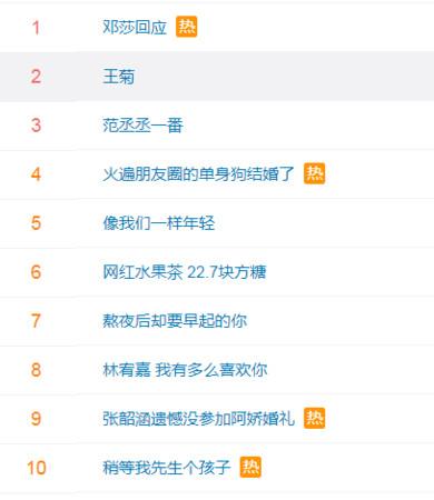 ▲王菊登上微博熱搜和排名第一。(圖/翻攝自微博)