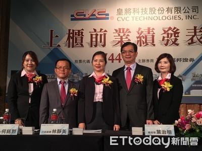 台灣最大藥品包裝廠皇將科技 7月中旬掛牌上櫃