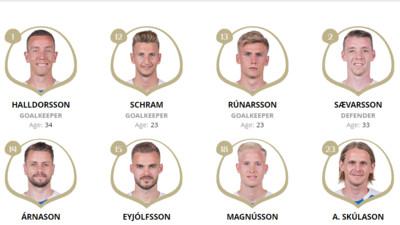 同一家姓氏卻不同!冰島人獨特的「父名制」 難怪每個都叫OO森